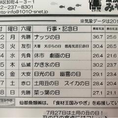 7月22日=ナッツの日/仙台市場情報紙/水産🐟情報紙 今日はナッツの日🥜 只今☆絶賛どハマり中…