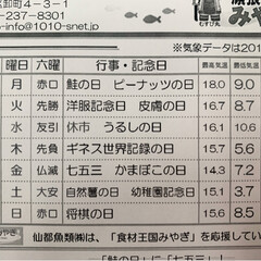水産🐟情報紙/仙台市場情報紙 ٩(ˆ ˆ๑)۶おはよー♡実りの秋 🍁…