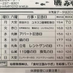 仙台市場情報紙/水産🐟情報紙 放射冷却で寒い🥶仙台から ٩(*´︶`…