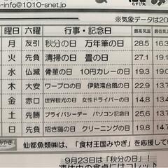 仙台市場情報紙 仙台🍁秋が深まってきました❣️ 今シーズ…
