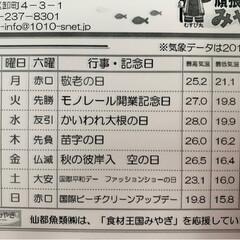 水産🐟情報紙/仙台市場情報紙 ぉはょ━ヽ(`・ω・)ノ━ぅ♬  仙…