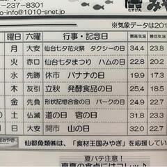 水産🐟情報紙/仙台市場情報紙 こちら仙台🌞連日✨真夏日の中 今夜は仙台…