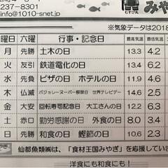 仙台市場情報紙/水産🐟情報紙 さぁー〜一週間の始まり (๑و•̀ω•…