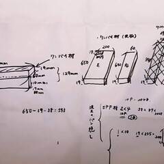 防水パンカバー/洗濯パンカバー/防水パンカバーDIY/防水パン/洗濯機パン/掃除/... 洗濯機パンカバーを作りました。 埃が溜ま…(3枚目)