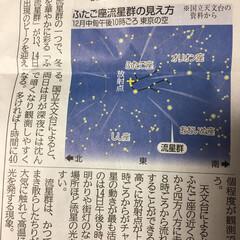 ふたご座流星群/住まい 13.14日の夜は ふたご座流星群を観ま…