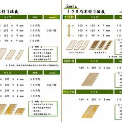 100均/ダイソー/セリア/Seria/DAISO/木材/... 先日の100均木材一覧表(ダイソー)に、…