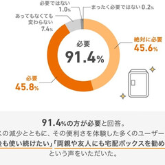 宅配ボックス/宅配/通販/ネット通販/便利/利便性/... 福岡市の『実証実験フルサポート事業』で、…