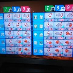 北海道 北海道天気予報‼️ サンタがいっぱい🎅