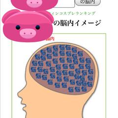 脳内メーカー 流行り物好きな私なので、皆さんの真似して…