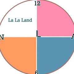 時計#ララランド#カラフル#自作#... 映画[LA LA LAND]ララランド~…(4枚目)