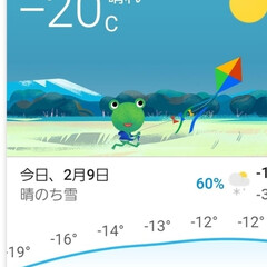 窓の凍結/最低気温/今朝の気温 今の気温!我が家は隣町に近いので隣町の気…